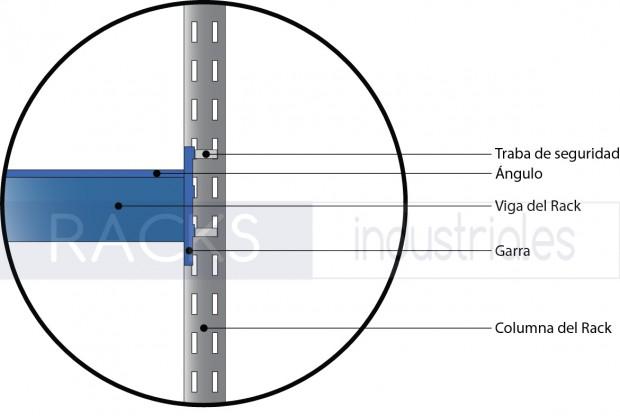 Vista en detalle del encuentro de viga y columna en el rack selectivo