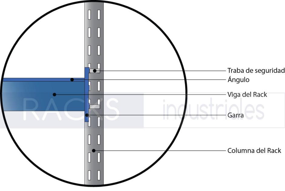 Elementos que se destacan en la vista lateral del rack : traba de seguridad, ángulo viga del rack, garra, columna del rack